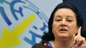 Svetlana Cenić, ekonomski analitičar